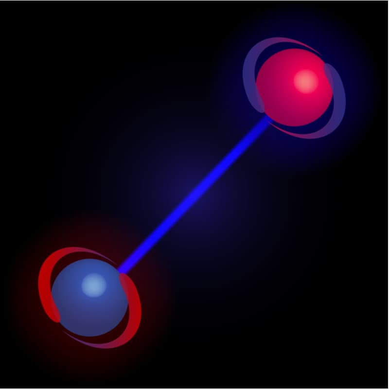 Connected atoms