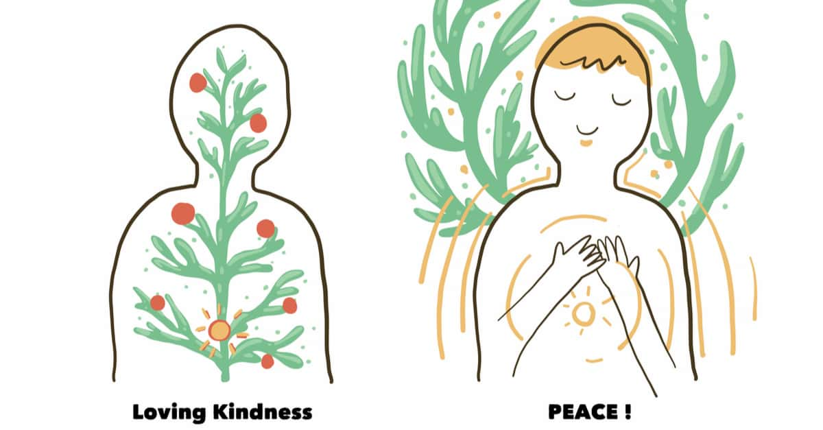 Spread loving-kindness to all people,Beauty inside out