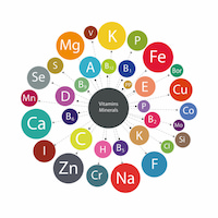 Micro and macro elements and vitamins in a circular scheme