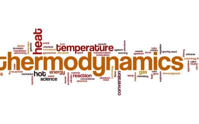 The Four Laws of Thermodynamics