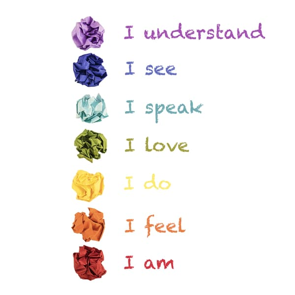 Colored chakras symbols with meanings