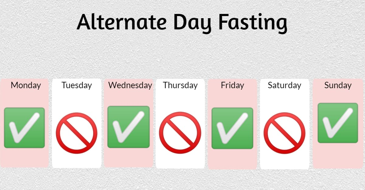 Alternate day fasting - no food/normal food, day about