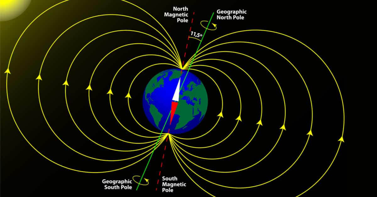 Magnetic and geographical poles of the Earth