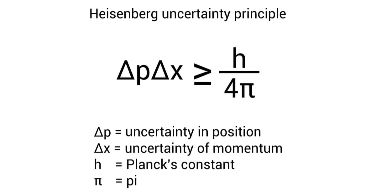 Heisenberg uncertainty principle, quantum mechanics