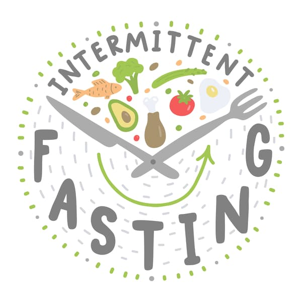 Intermittent fasting diet poster