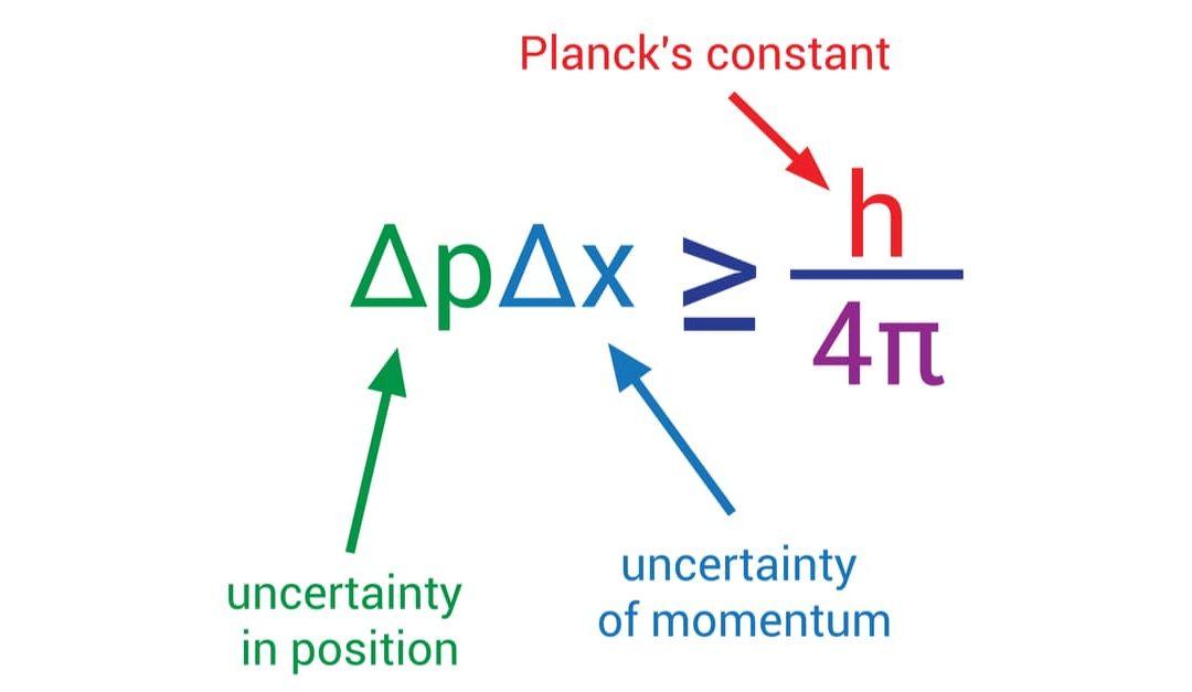 Planck's constant in Heisenberg uncertainty principle