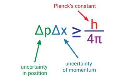 Understanding Planck's Constant and Its Importance
